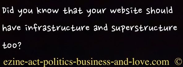 Education and Career: Any Website has Infrastructure and Superstructure!